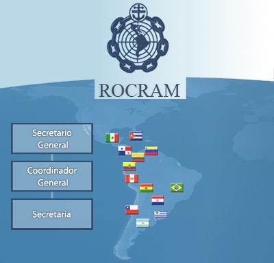 rocarm_orga